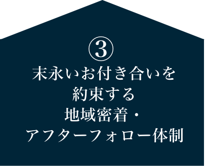 D+PLUSの安心できる家づくり3